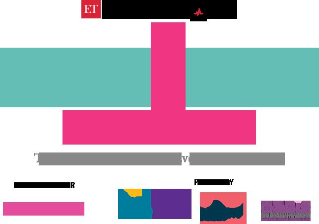 Fertility Conclave